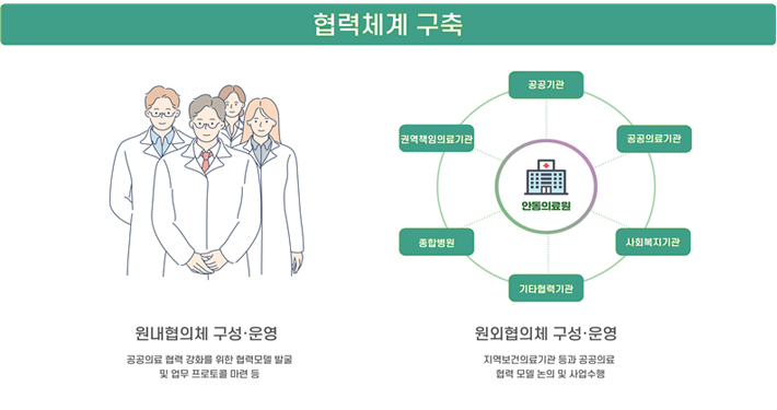 9p-공공보건의료-협력체계-구축사업-(2).jpg