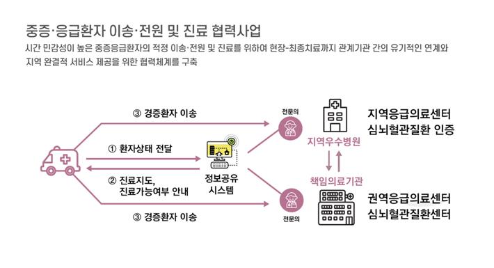 9p-공공보건의료-협력체계-구축사업-(3).jpg